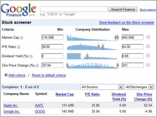 Google Finance Stock Screener Uk