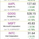 Google Stock Quote Nasdaq