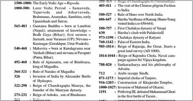 History Of India Pdf