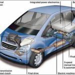 How Does A Car Lease Work In Australia