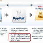 How Does A Credit Card Work On Paypal