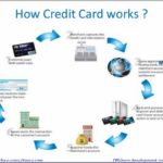 How Does A Credit Card Work Reddit