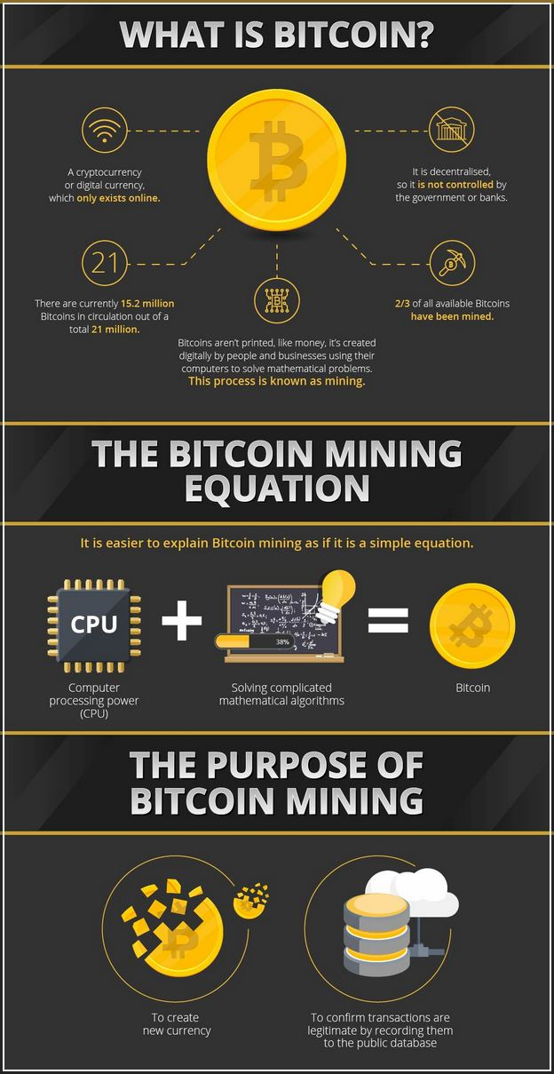 How Long Does It Take To Mine A Bitcoin Block 2017
