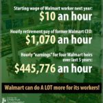 How Much Do Walmart Employees Make In Canada