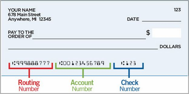 How To Find Out Routing Number Bank Of America