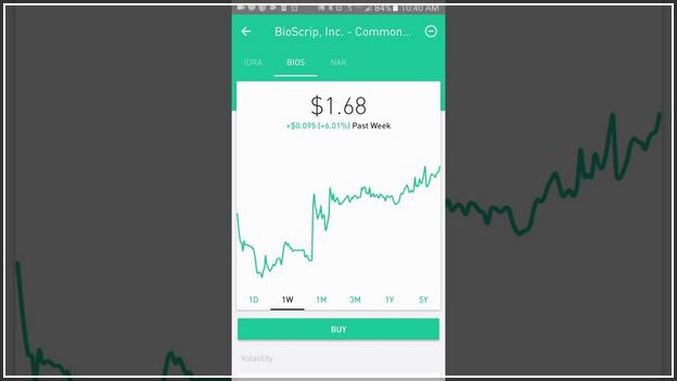 How To Invest In Penny Stocks On Robinhood