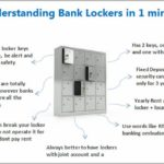 How To Open A Locker In Bank