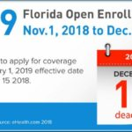 How To Start An Insurance Company In Florida
