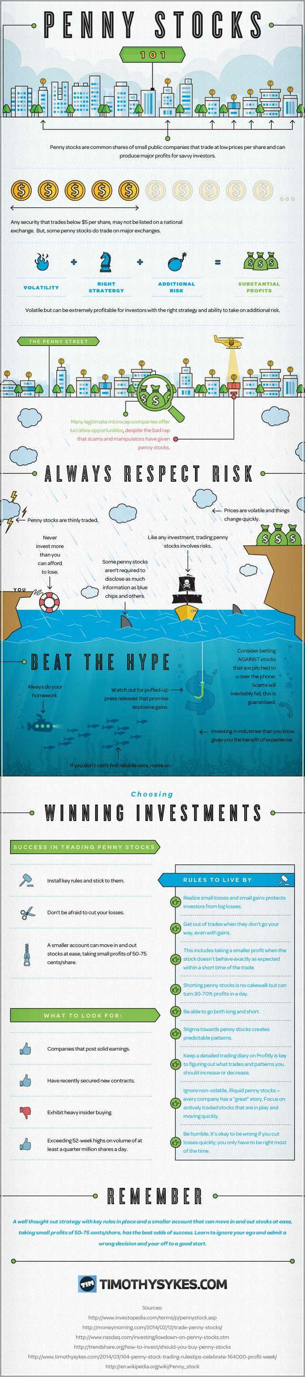 How To Trade Penny Stocks Pdf