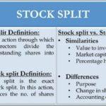 Htz Stock Price Split