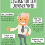 Ideal Image Credit Card Customer Service