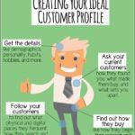 Ideal Image Credit Card Customer Service