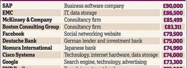 It Consultant Salary Germany