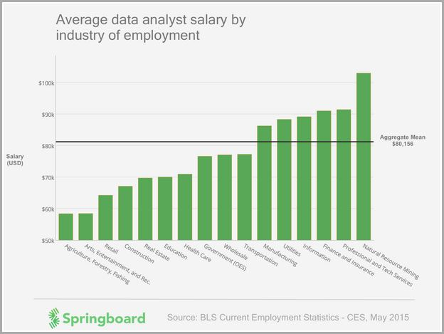 It Consultant Salary Singapore