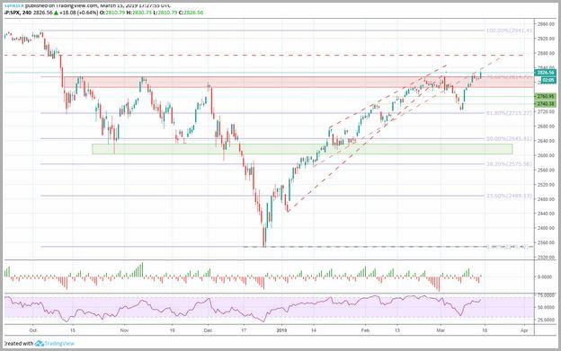 Ivv Stock Price Chart