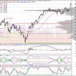 Kmi Stock Price Quote