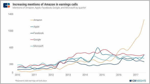 Microsoft Stock Price Today Google
