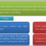 Modified Gross Lease Vs Triple Net
