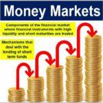 Money Market Account Definition In Business