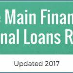 One Main Financial Loans Reviews