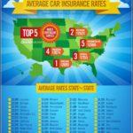 One Week Car Insurance Usa