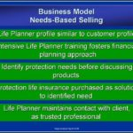 Protective Life Insurance Company Address