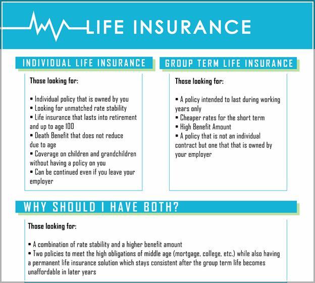 protective life insurance company beneficiary change form