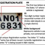 Put A Registration Number On A Vehicle
