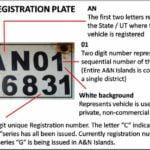 Put A Registration Number On A Vehicle Online