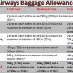 Qatar Airways Baggage Allowance From Usa To India