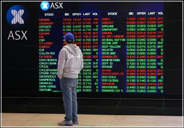 Real Estate Stocks Asx