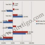 Real Estate Stocks India
