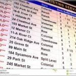 Real Estate Stocks List