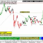 Reliance Share Price Target
