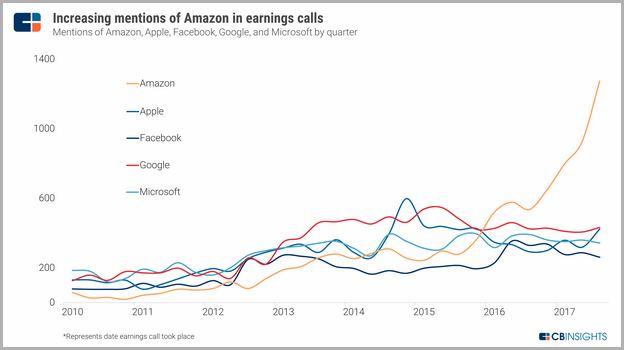 Shop Stock Price Today Google