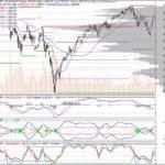 Spy Stock Price Today Per Share