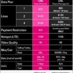 T Mobile Payment Arrangement Declined