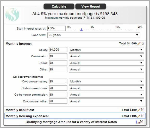 Td Bank Car Loan >> Td Bank Car Loan Calculator