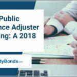 Texas Insurance Adjuster License Application