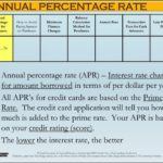 The Annual Percentage Rate On A Credit Card Determines Brainly