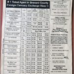 Universal Studios Orlando Discount Tickets Walmart 2017