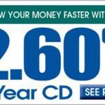 Us Bank Cd Rates Minnesota