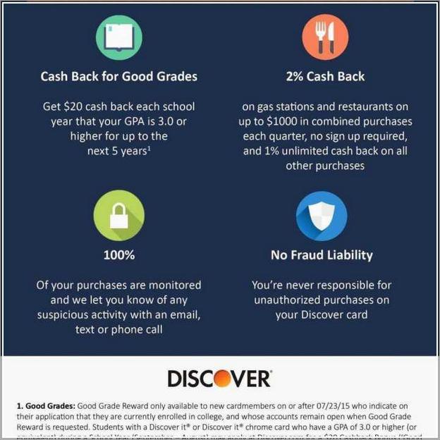 Us Bank Secured Credit Card Denied