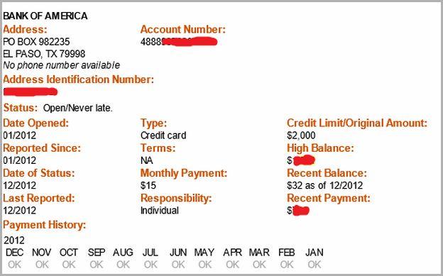 Us Bank Secured Credit Card Graduate