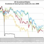 Us Bank Share Price Drop