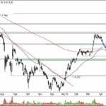 Us Bank Stock Price Target