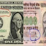 Us Dollars To Indian Rupees Converter