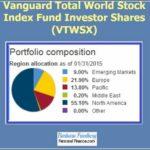 Vanguard Total Stock Market Index Fund Investor Shares Admiral