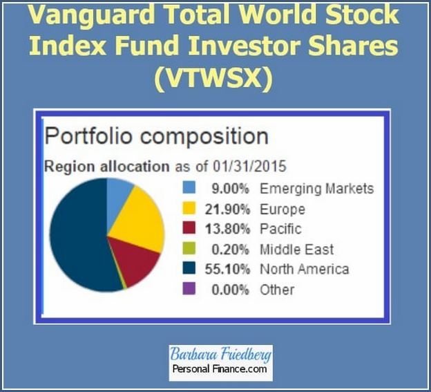 Vanguard Total Stock Market Index Fund Investor Shares Fact Sheet