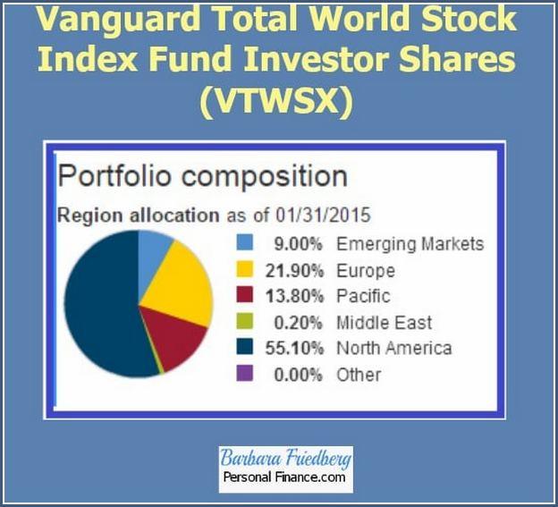 Vanguard Total Stock Market Index Fund Investor Shares Review